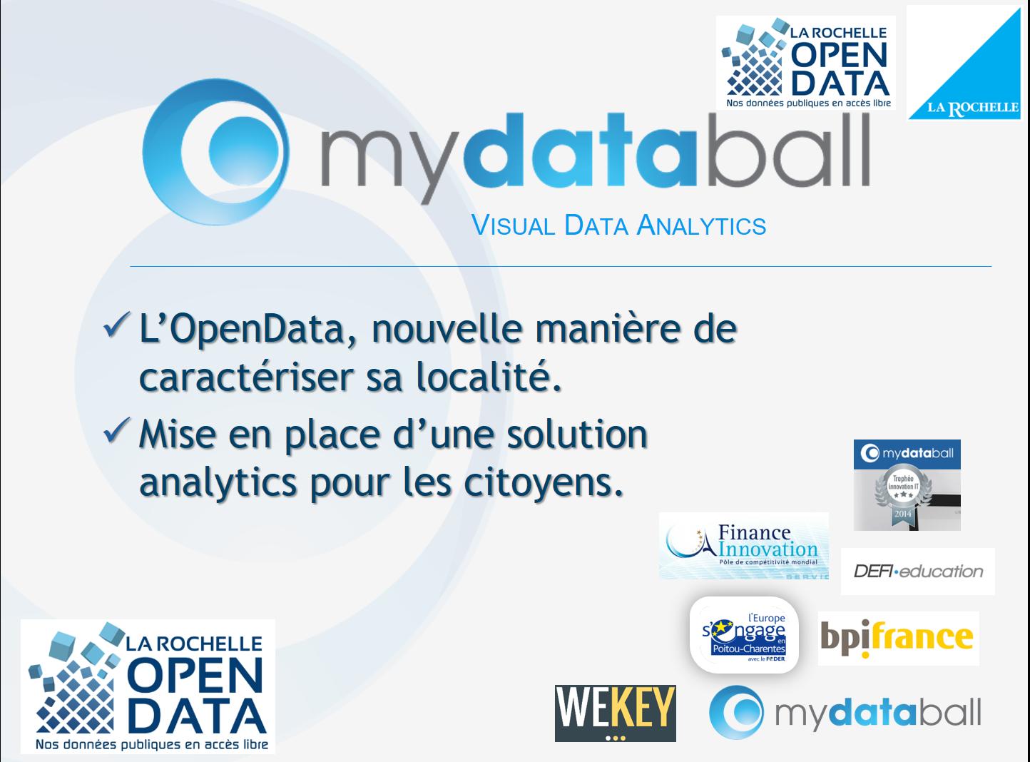 Presentation_MyDataball_interconnectes_la_Rochelle