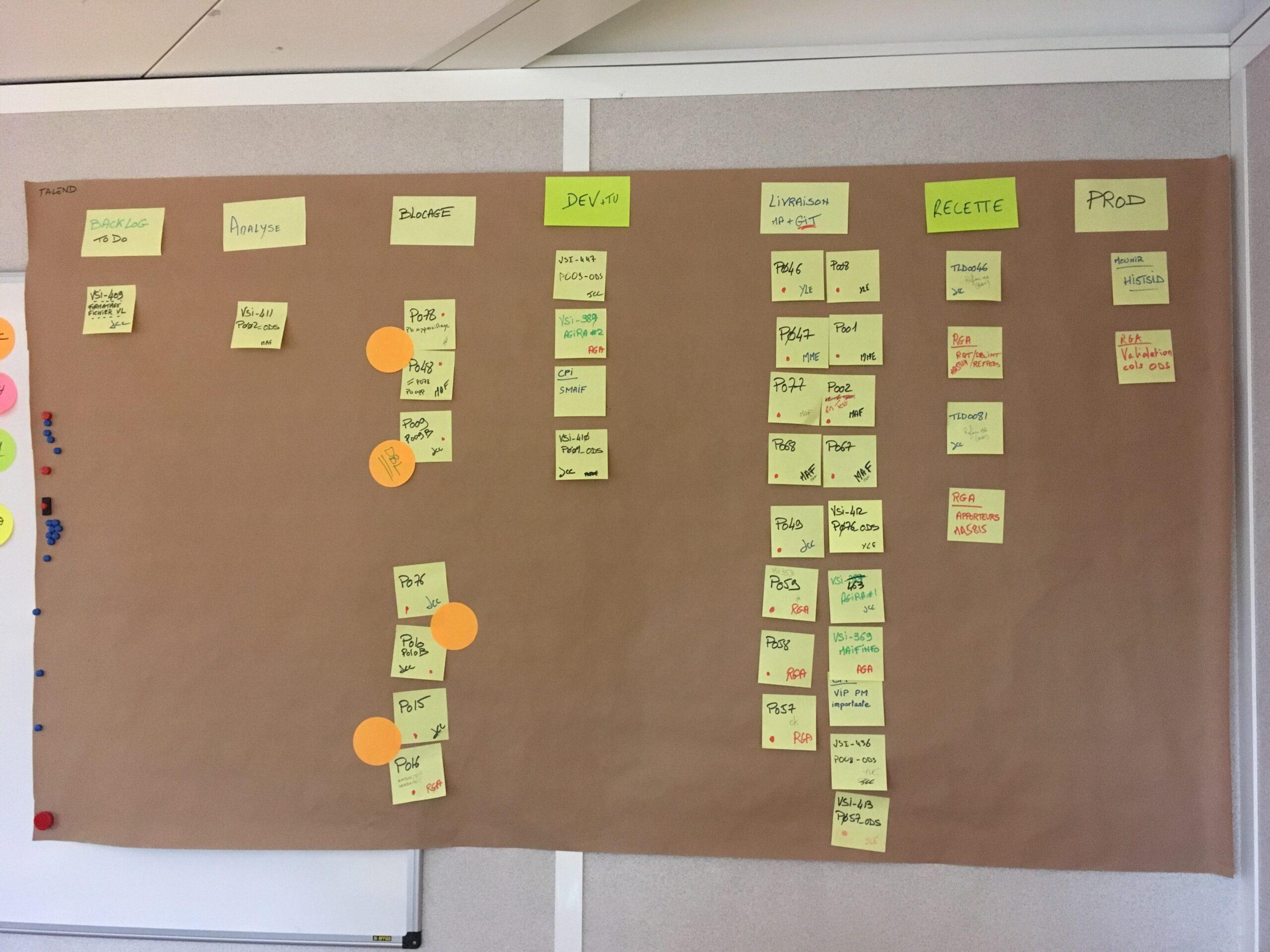 Nos équipes « Agile » ont du « talend » (ETL) !!!