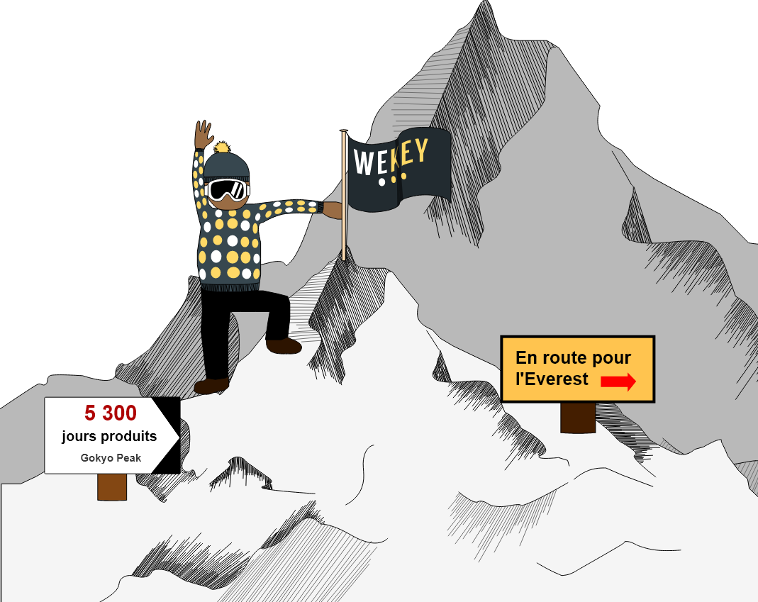 Cet été, Wekey franchit le cap des 5 000 jours de production !