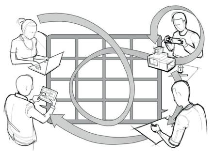 Décider Design Sprint
